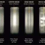 tire-wear.png